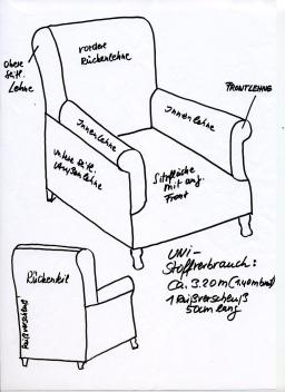 Relativ Car-Möbel | Sesselhusse UR62